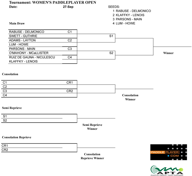 womens-draw-Draws